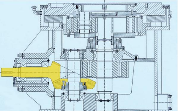 1,立磨结构图及工作原理解析      2,立磨结构磨辊介绍      3
